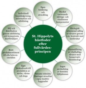 bild-bollar-hippolyt